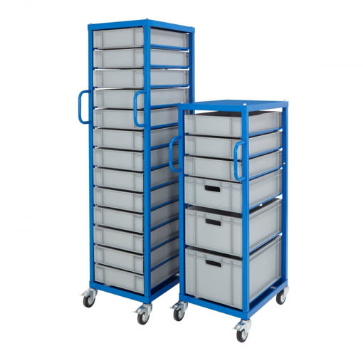 Picture of Euro Container Trolleys